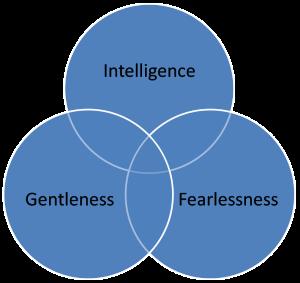 gentleness - fearlessness
