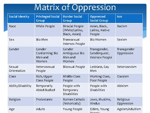 matrix of oppression.png