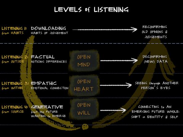 1-u-lab_handout_listening